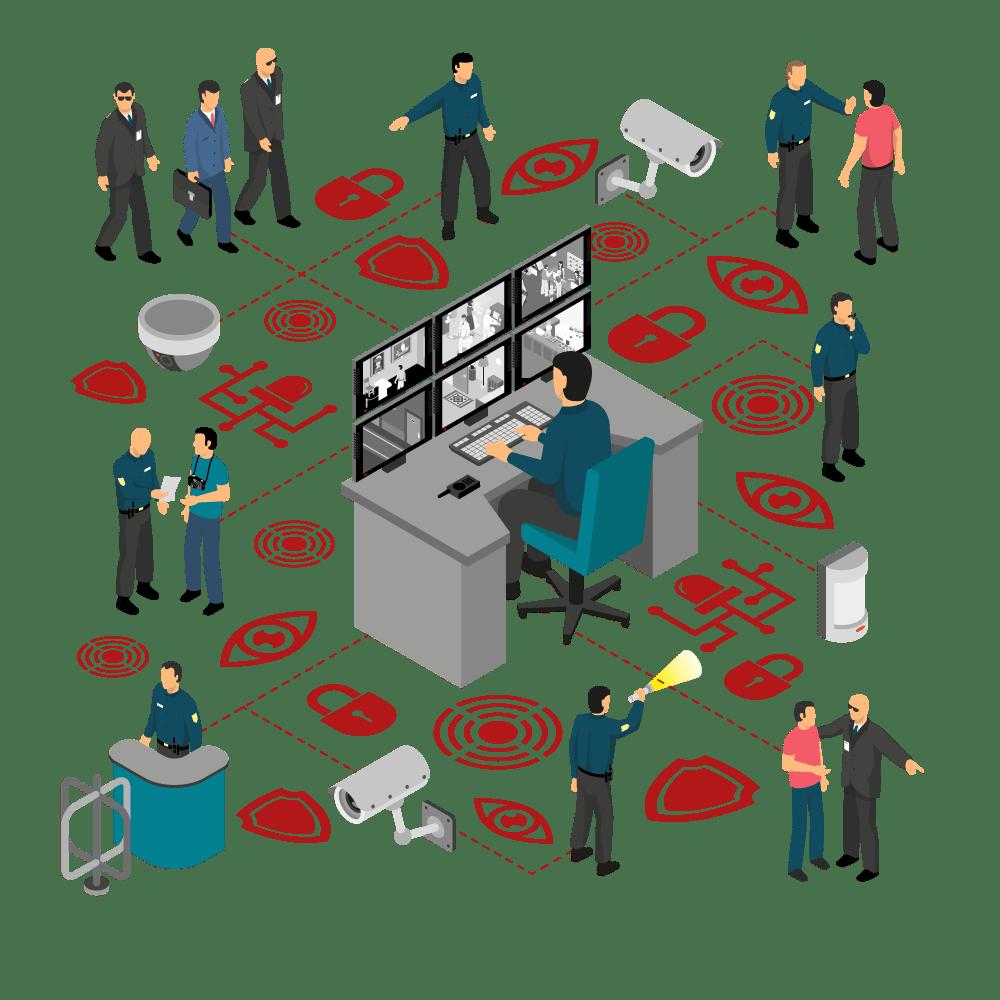 Installation de système de Sécurité